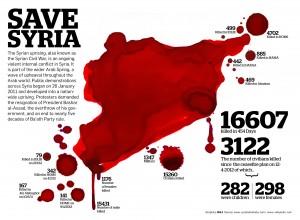 save-syria_512c6da9d8524