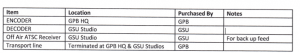 Encoder Decoder GPB GSU.png