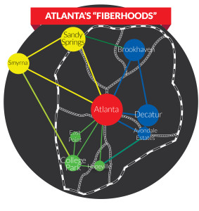 fiberhoods